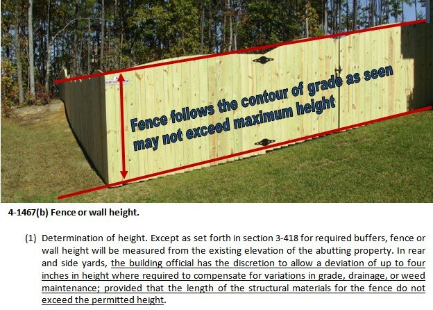 Picture showing wooden fence grade with LDC. Sec. 4-1467(b) explaining how height is measured.