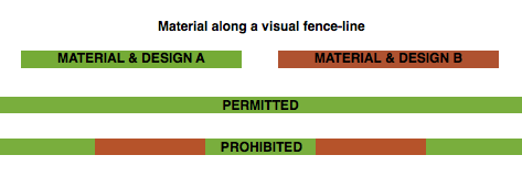 Picture of colored fence material to denote uniformity and what's permitted and prohibited