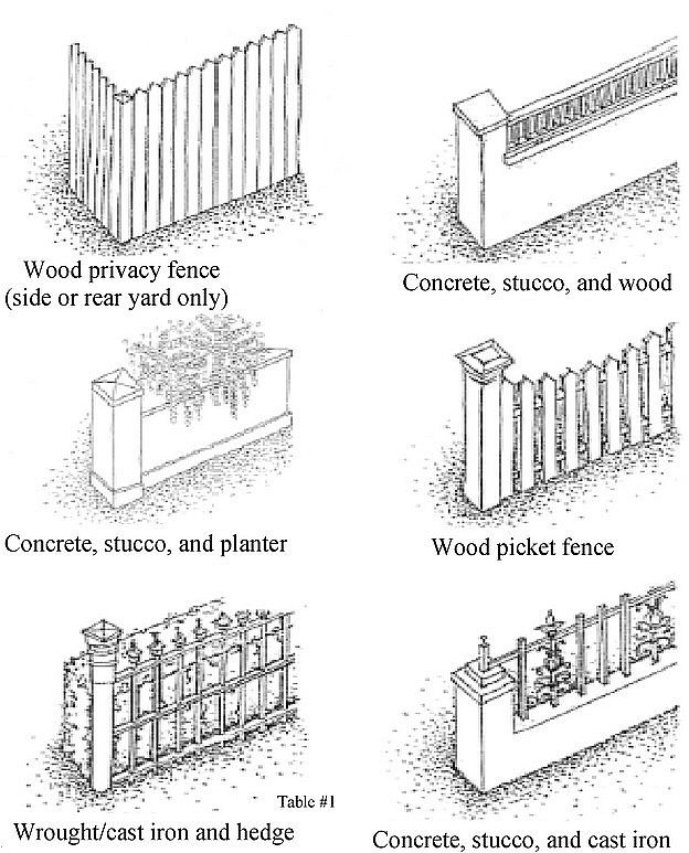 Picture illustrating various fence construction and styles
