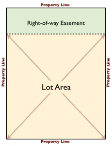 Picture of lot coverage explained, showing that right-of-way easement is excluded.