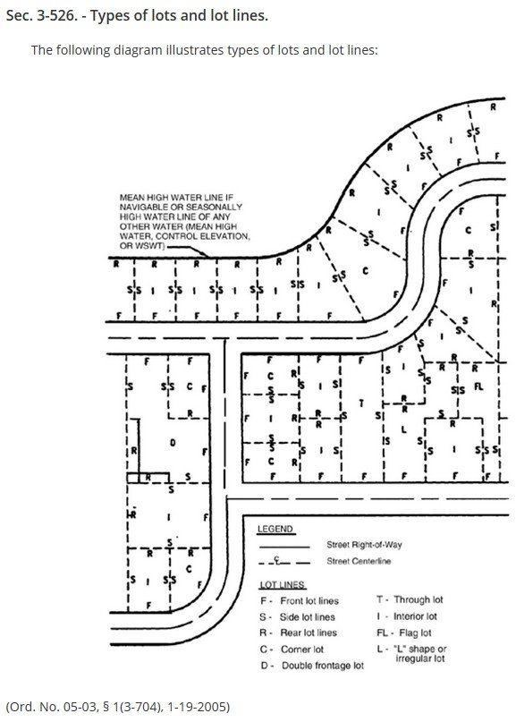 Picture of LDC. Sec. 3-526 showing different lot configurations. Also links to MuniCode LDC. Sec. 3-526